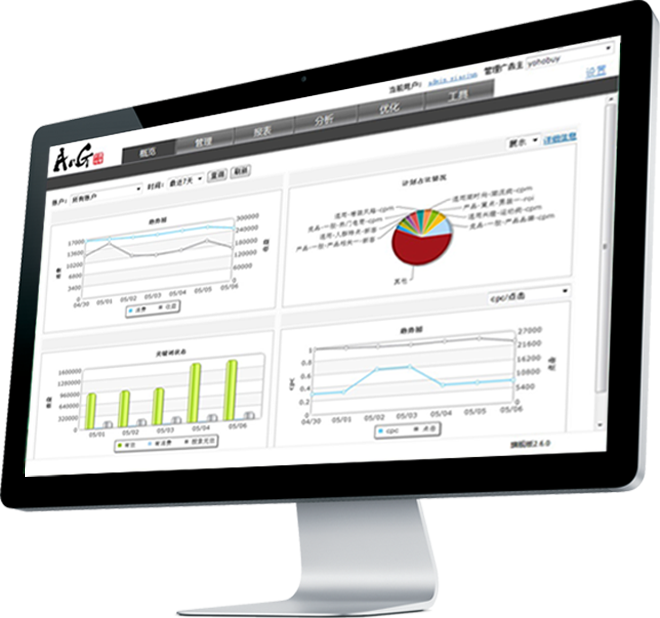 SEM,SEM工具,广告平台,数字营销,广告效果分析和优化,海量关键词库,搜索情报系统,跨域跨渠道监测与分析,全面对接企业数据系统,专利投放优化算法,年管理预算超12亿