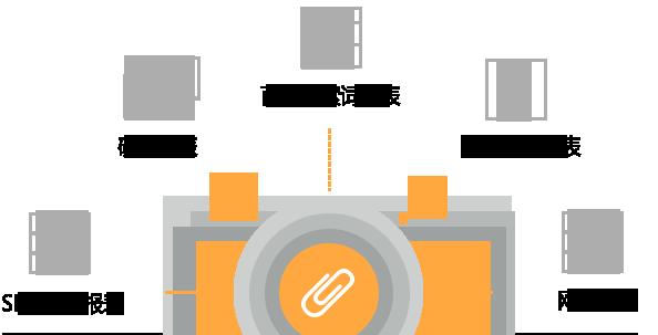 SEM,SEM工具,广告平台,数字营销,广告效果分析和优化,为您提供可配置的关键指标仪表盘,帮助您快速定制多种报表,支持跨渠道多账 户的时间段对比分析、关联分析